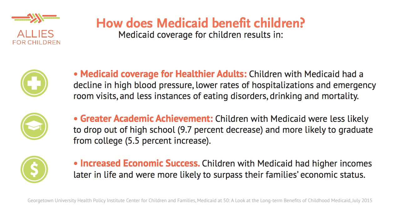 How does Medicaid benefit children