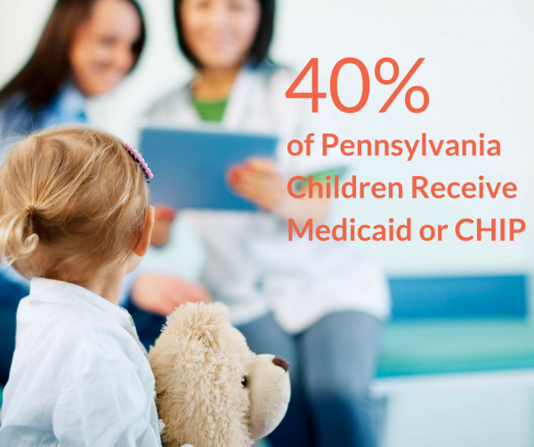 40% of PennsylvaniaChildren Receive Medicaid or CHIP